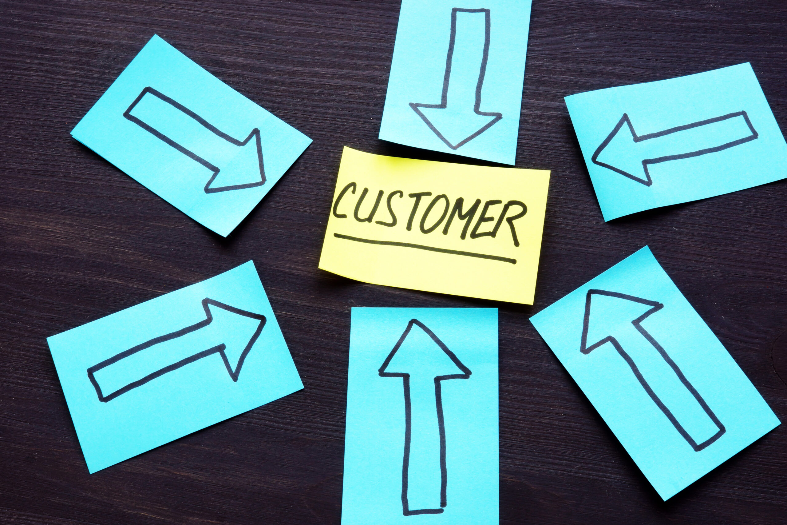 The Digital Leader Newsletter:  How to ACTUALLY Become Customer-Centric